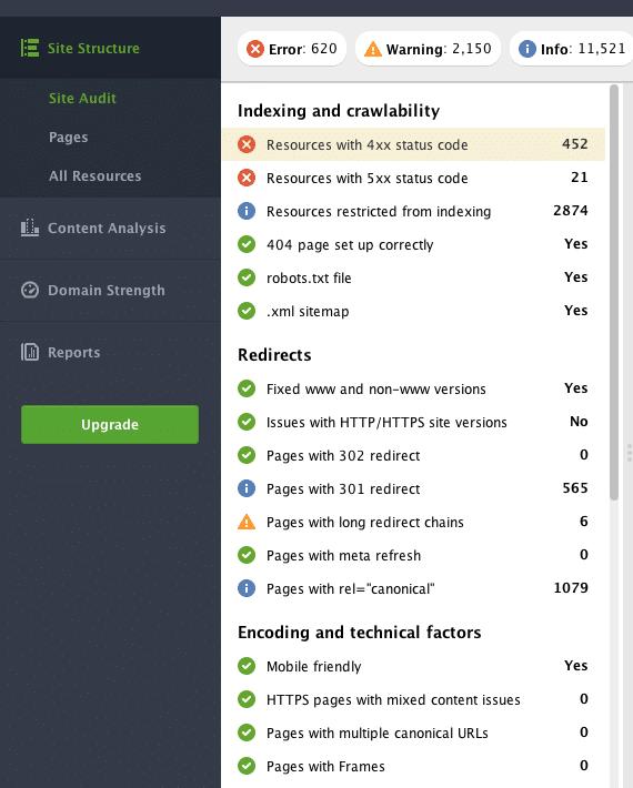 WebSite Auditor 4.50.1 Crack Plus Keygen Free Here 2021